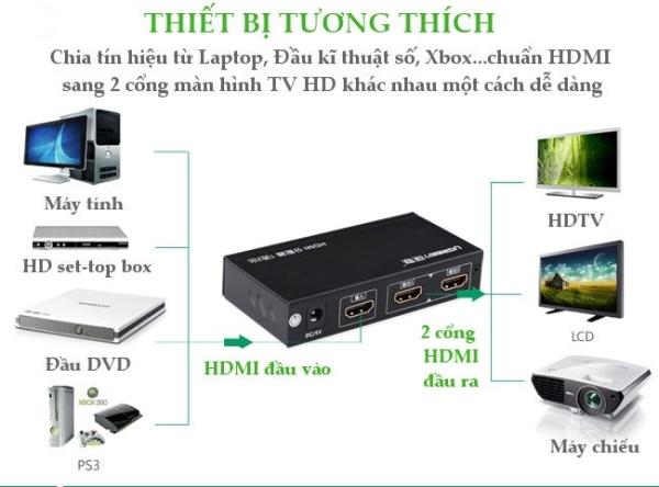 Bảng giá Bộ Chia HDMI 1-2 Cao Cấp | UGREEN 40201 | Hỗ trợ 4K (30Hz) Phong Vũ