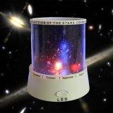 Đèn Ngủ Tạo Sao ngân hà Star Beauty (Trắng)