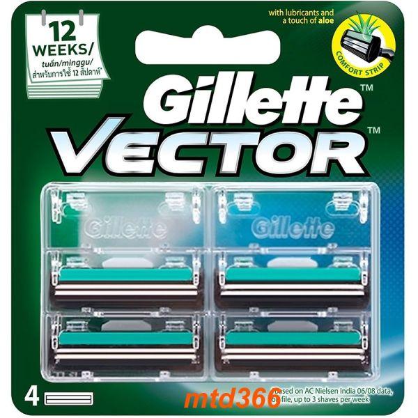 Vỉ 04 Lưỡi Dao Cạo Râu Gillette Lưỡi Kép.