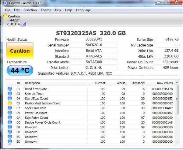 Bảng giá Ổ Cứng HDD Máy tính PC chuẩn SATA 250Gb 320Gb Caution Kĩ Thuật Phong Vũ