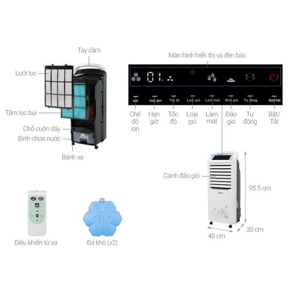 Quạt điều hòa Midea AC200-19WV 100W, Dùng cho phòng 15-25m2