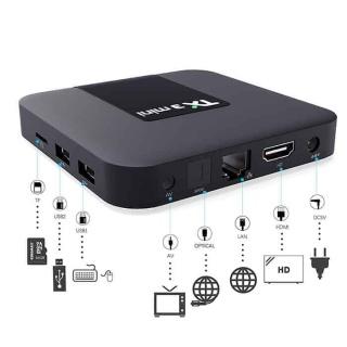Tvbox TX3 mini 2G Tích hợp FPT Play - Android tivibox xem phim, truyền hình, game online thỏa thích 2021 thumbnail