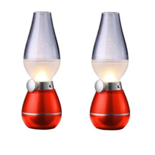 Bộ 2 đèn thờ xạc điện thổi – tắt, đèn cảm ứng bàn thờ, đèn thờ cảm ứng thổi tắt, đèn dầu điện tử cảm biến thổi tắt, đèn dầu led sạc thổi tắt Đèn thờ sạc điện, đèn bàn thờ sạc điện, đèn bàn thờ sạc điện hìn