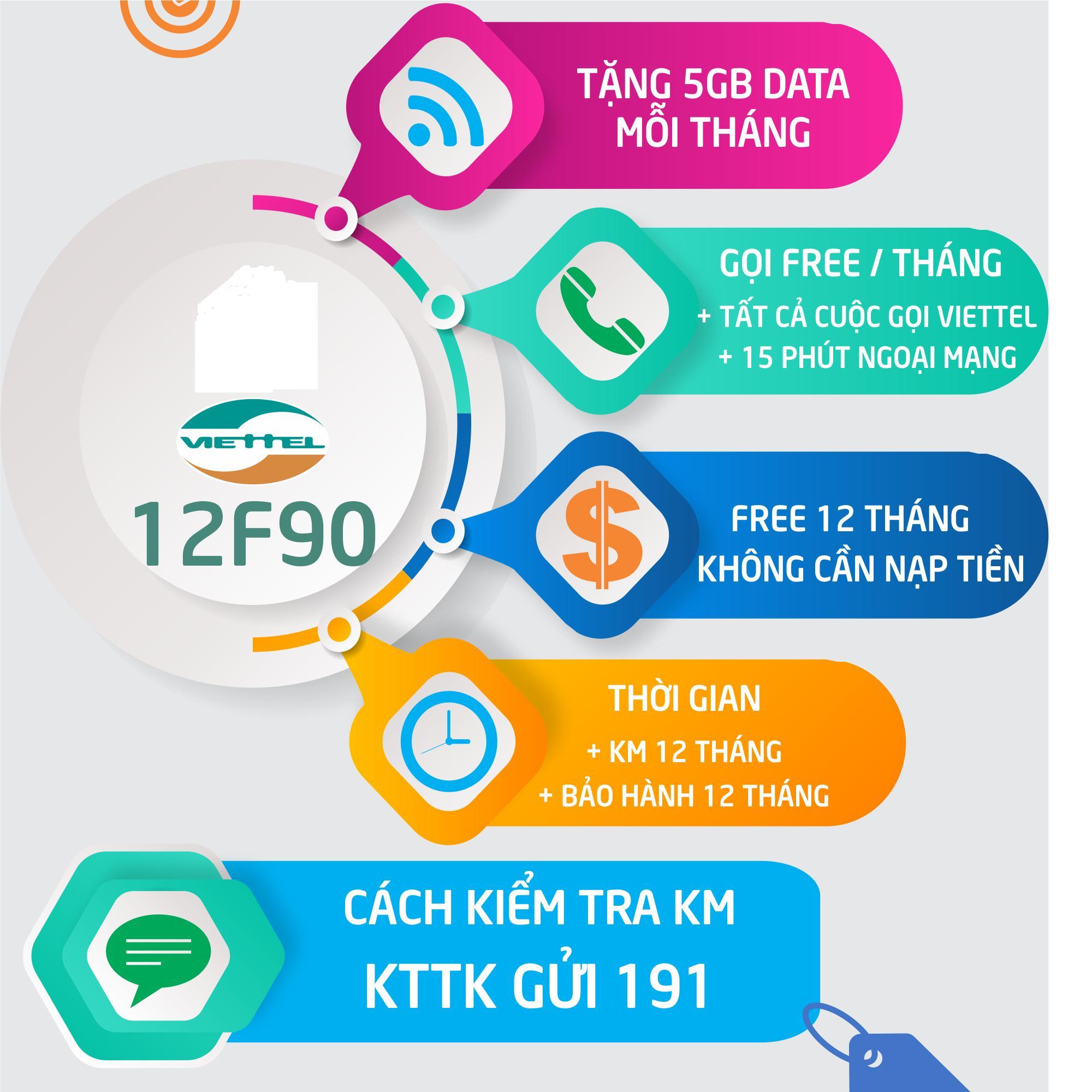 SIM Nghe Gọi Viettel Trọn Gói 1 Năm, 12F90, Miễn Phí Nghe Gọi Không Giới Hạn, 5Gb Data. Cùng Giá Khuyến Mãi Hot