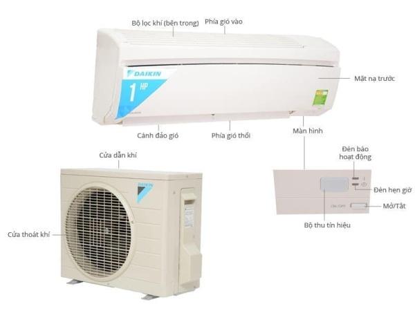 Bảng giá Máy Lạnh Inverter Daikin FTKS25GVMV/RKS25GVMV (1.0HP) Điện máy Pico