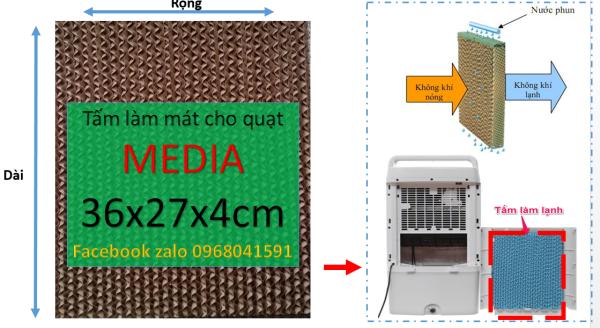 Tấm làm mát Cooling pad chuyên  dụng cho quạt điều hòa Midea kích thước  36x27x4cm