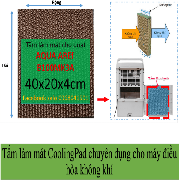 Tấm làm mát Cooling pad chuyên  dụng cho quạt điều hòa Aqua aref- B100MK3A kích thước 40x20x4cm