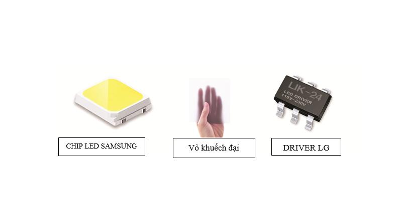 100% linh kiện của đèn ốp trần Hàn Quốc (CUBE-01) là SamSung và LG