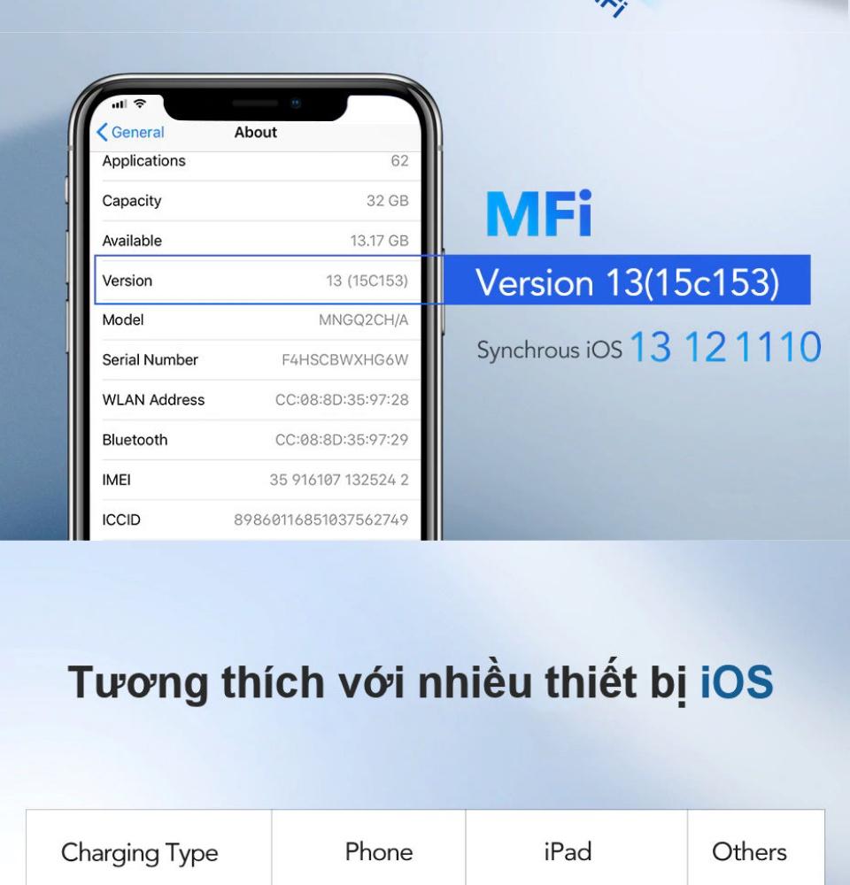 Dây cáp sạc và truyền dữ liệu USB C Sang Lightning Cho iPhone 11 / 11 Pro max  / X / 8 / 8plus / Pro / XS Max / XR ... 18W PD Sạc Nhanh  30 phút 50% UGREEN US 304