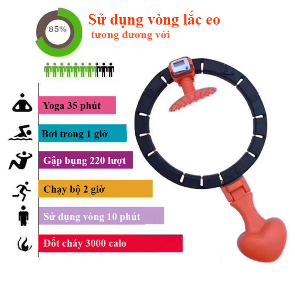 Bảng giá Vòng lắc eo thông minh giảm mỡ bụng Vòng lắc giảm eo có đồng hồ đo số vòng Hula mẫu mới siêu hot