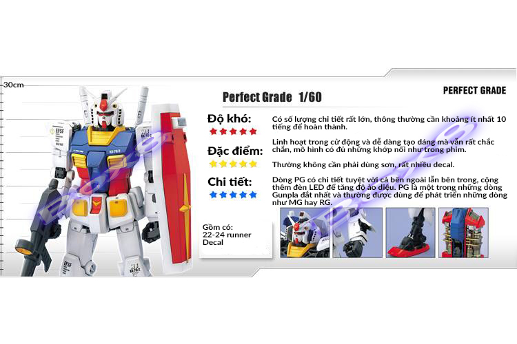 Perfect Grade Gundam (PG Gundam)
